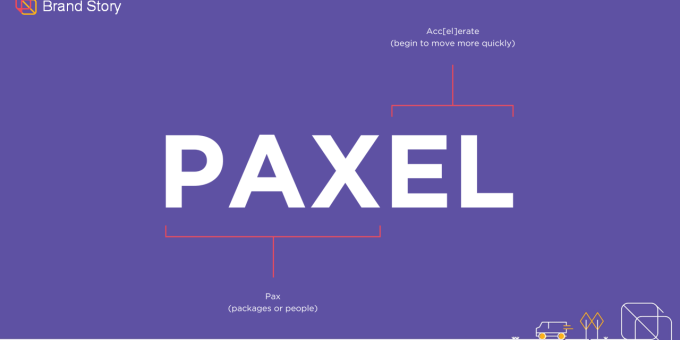 Paxel Jasa Pengiriman