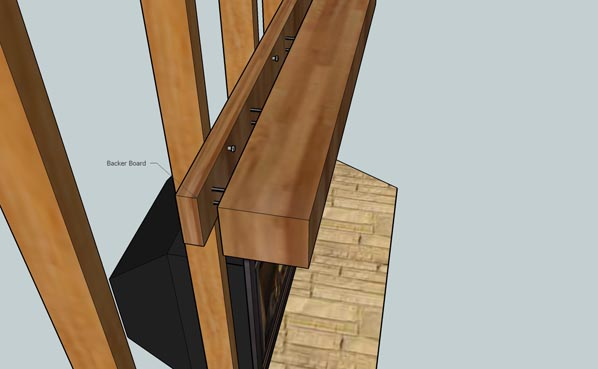 Fireplace Mantel Installation - Backer board installation method.
