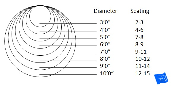 Rustic Kitchen Table - Sizing Chart for Round Tables