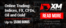 Forex bonus up to $5000 by XM