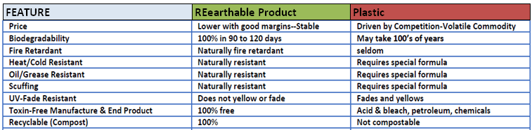REearthable_feature-compare