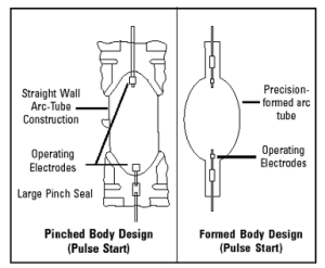 Figure 2 Two diagrams showing the difference between a