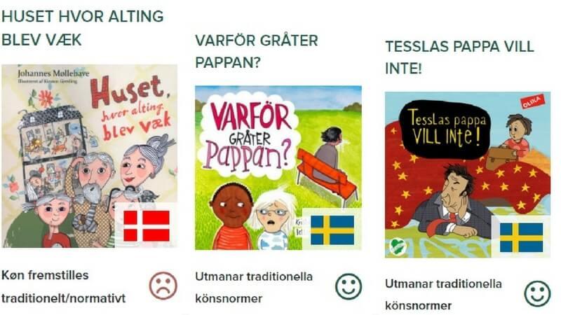 På den fællesnordiske hjemmeside genustest.no kritiseres Johannes Møllehaves børnebog 'Huset hvor alting blev væk' for at fremstille køn »traditionelt«. Billede: Genustest.no.
