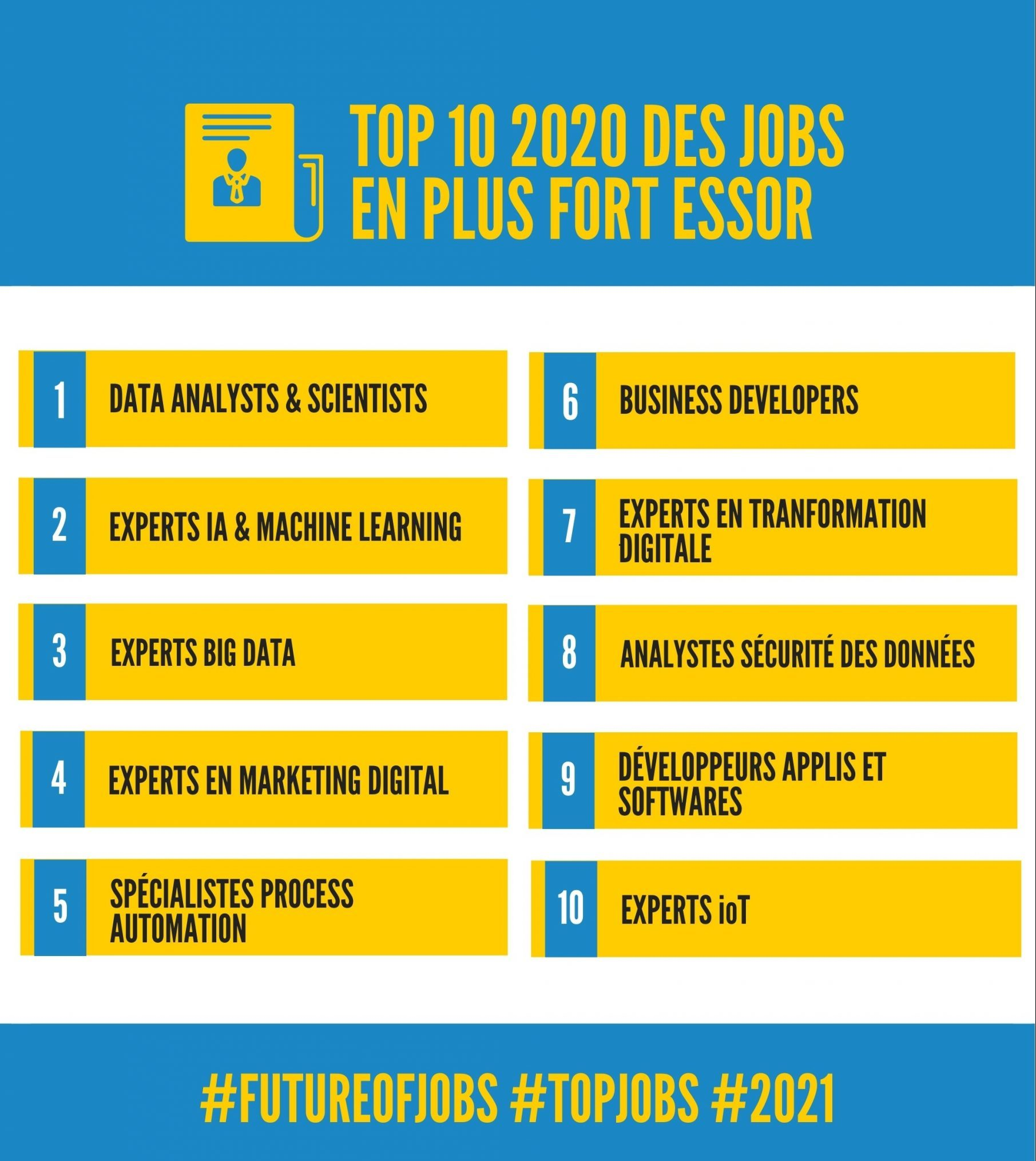 Future of work : le top 10 des jobs du futur !