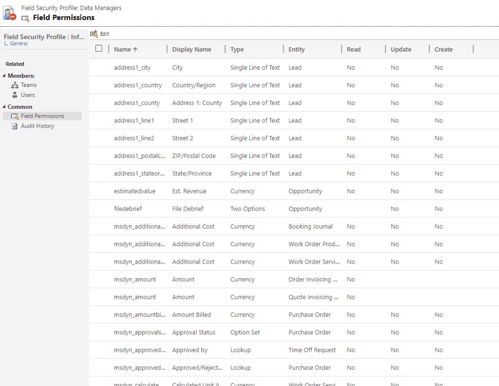 Add permissions in field security profile