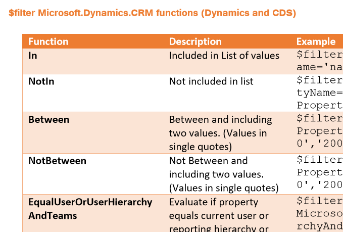 ODATA Cheat sheet - D365 and CDS specific functions
