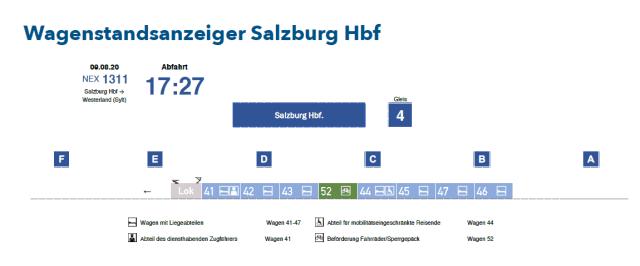 Wagenstandsanzeiger NEX Salzburg