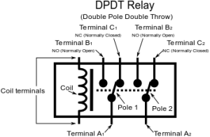 Relay Controlled LEDs [ReferenceDigilentinc]