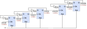 Use Flipflops to Build a Clock Divider [ReferenceDigilentinc]