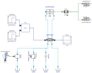 Hydraulic: ExamplesFlowControlBleedOff  SystemModeler