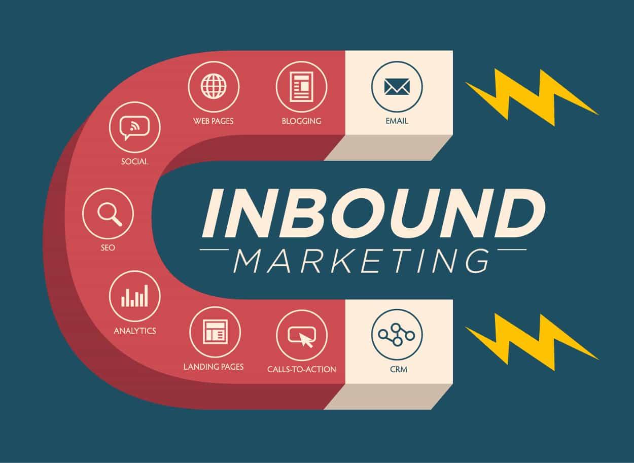 Quelques conseils de choix graphiques dans votre stratégie d'Inbound Marketing