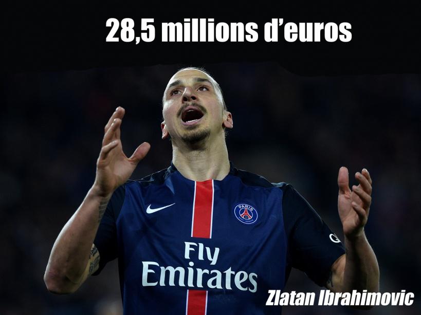 """Résultat de recherche d'images pour """"salaires de footballeur millionnaire"""""""
