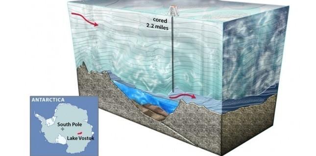 Schéma du forage du lac Vostok. (National Science Foundation)