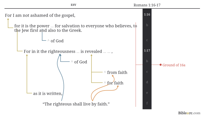 the-gospel-the-genitive-and-the-prepositions