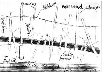 """Skizze zur Installation """"Die wunderbare Welt des Bambus am Limes in Aalen"""" 1998"""