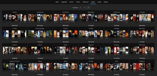 Genre-Breaking Films – Siddhant Chandak