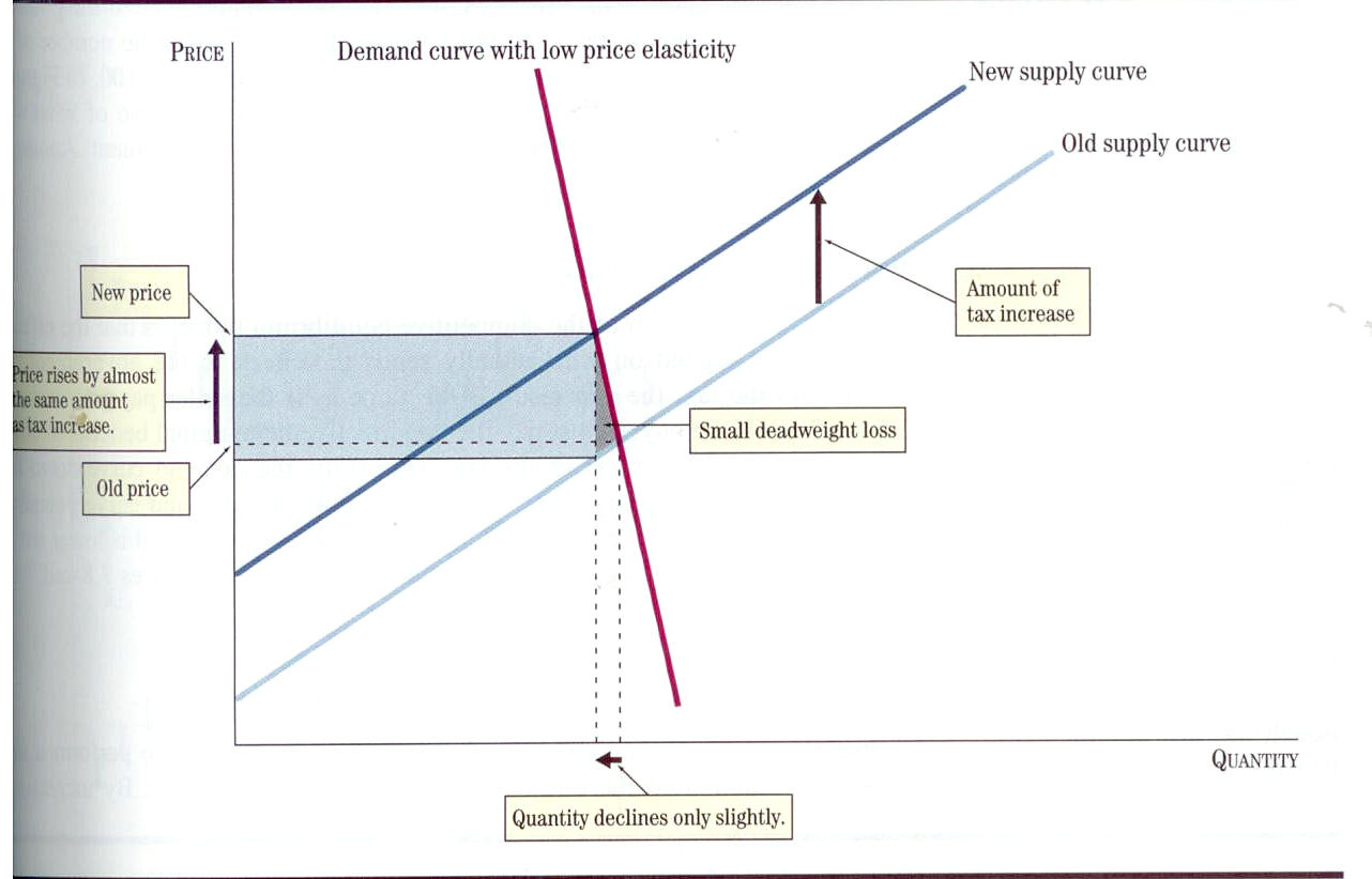 Why Harvard Law School Should Teach Its Lawyers Economics