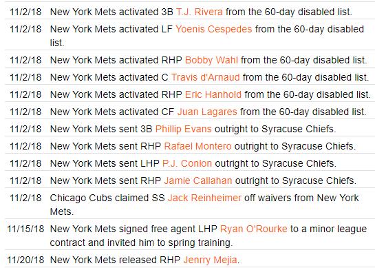 Mets Transactions November 2018 Source: MLB.com