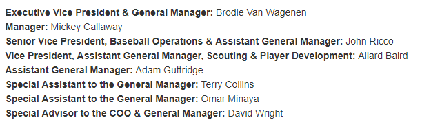 Mets Front Office Hierarchy 1/12/2019 Source: MLB.com