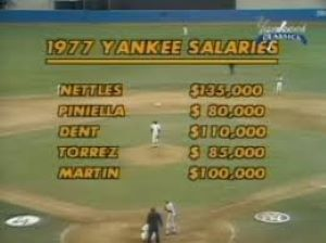 Yankees Payroll 1977 - Imagine That (Photo: Business Insider)