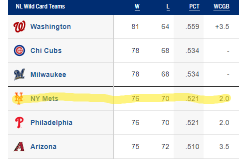 NL Wild Card Standing 09/13/19 (Source: MLB.com)