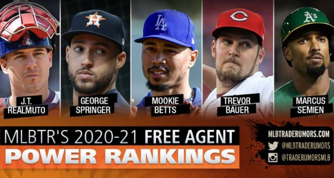 2021 free agents - who can withstand a lost season (MLB.com)