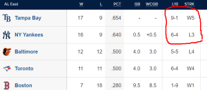 Yankees looking up at surging Rays (8/20/20)