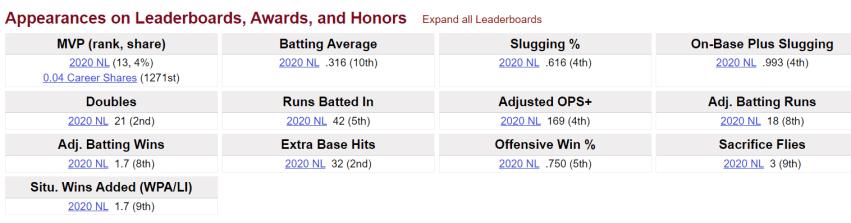 Source: Baseball-Reference