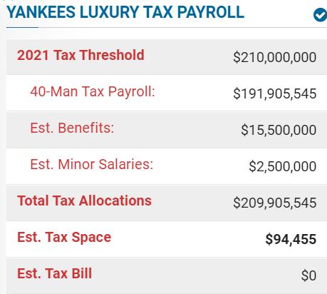 Yankees Payroll 7/21/2021