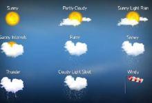 NIMET Predicts Thunderstorm Across Nigeria Till Friday