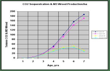 hd-plot-2009