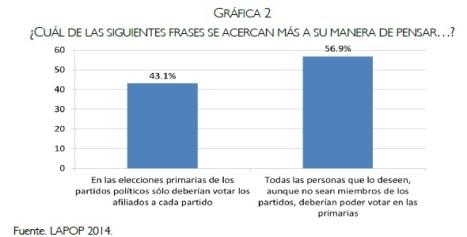 grafico2 hb