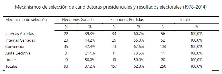 Candidaturas 4
