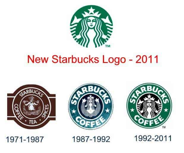 Small Starbucks Logo compressed