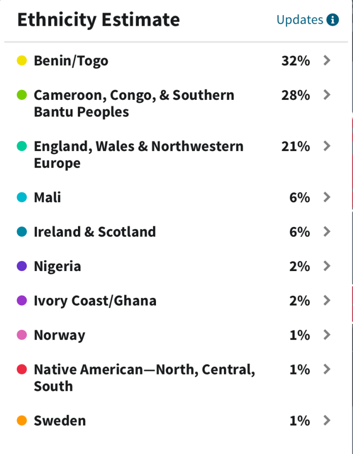 My Ancestry.com results are in!