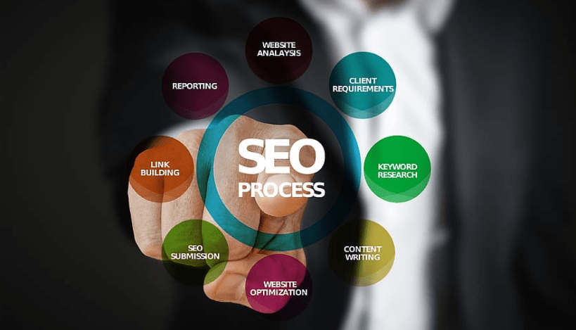 Hiring the Services of a Competent SEO Company