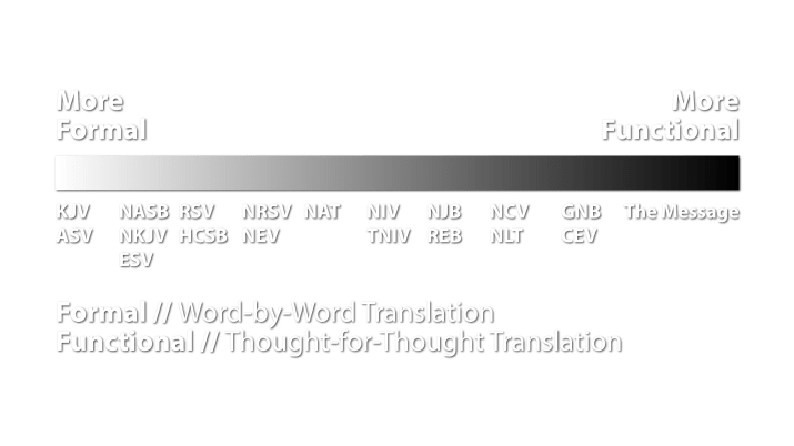 bible-trans-scale-01