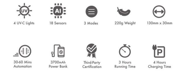Gadget Guide Oggetti Fantastici Regali per Donna Regali per uomo  cleansebotschema CleanseBot Il Robot sterilizzante