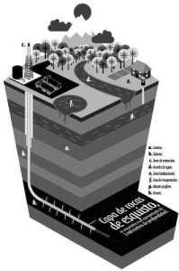 Fracking-04-333x500