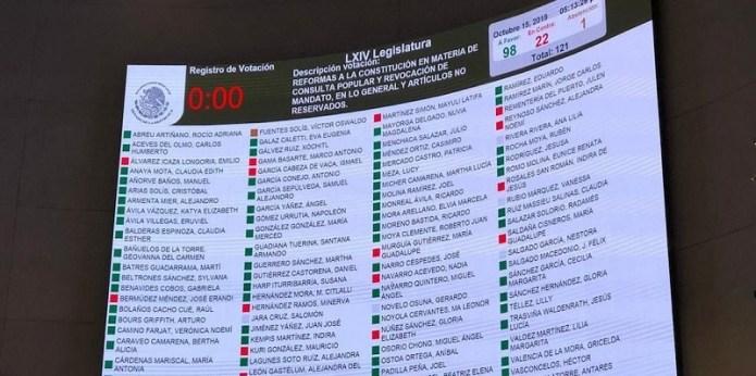 Aprueba Senado revocación de mandato para presidente y gobernadores