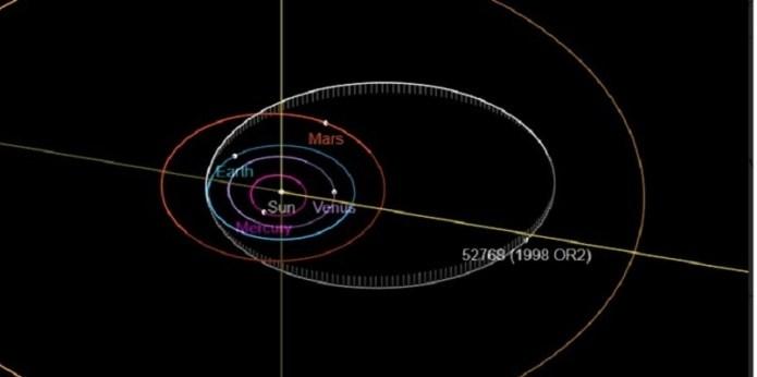 Asteroide 1998OR2 no impactará la Tierra este 29 de abril: NASA