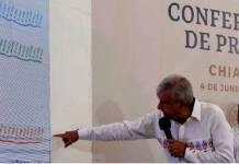AMLO desmiente cifras de Covid publicadas