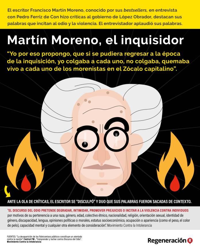 Francisco Martín Moreno. Infografía