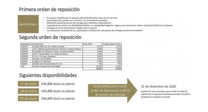 primera orden vacunas  - En enero llegarán nuevos lotes de vacunas: AMLO