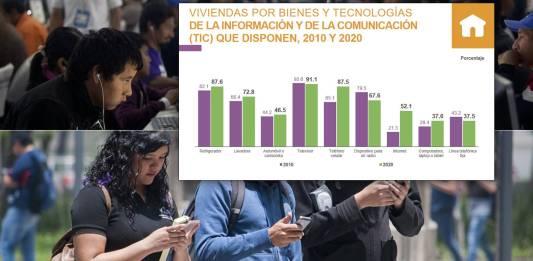 Censo INEGI 2020- Aumentaron hogares con Internet y smartphone desde 2010