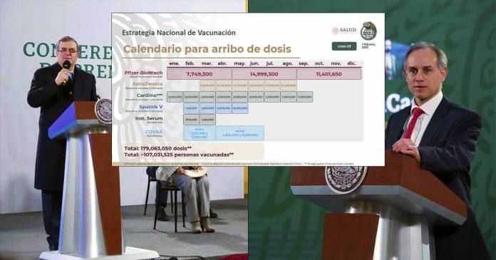 Garantizadas, 180 millones de vacunas para todos los mexicanos