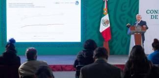 """AMLO va contra el """"huachigas"""""""