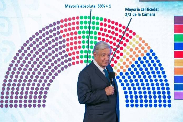 "Nos fue ""remal"", imagínense ganamos 11 de 15 gubernaturas: AMLO"