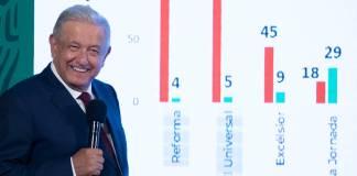 """AMLO exhibe a los medios de comunicación """"golpeadores"""""""
