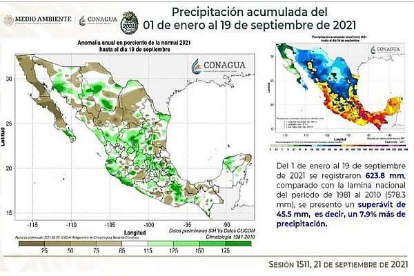Conagua, informe de lluvias y sequía